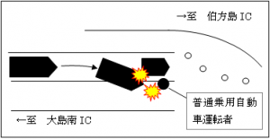 2015.5.15事故概況図