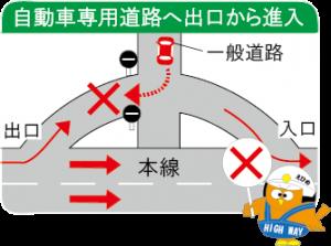 自動車専用道路へ出口から進入